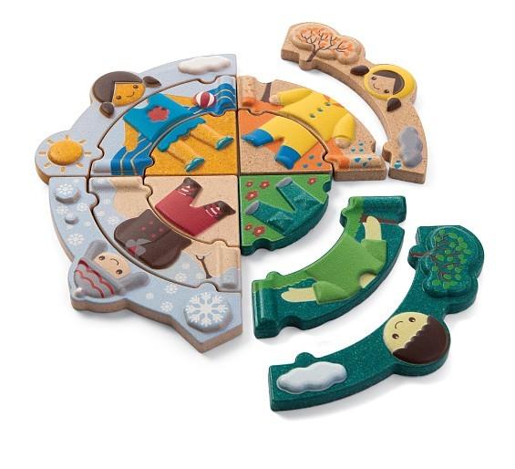 Puzzle - Oblékání podle počasí