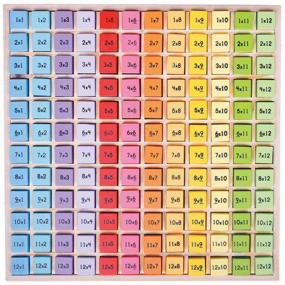 Dřevěná tabulka počítání
